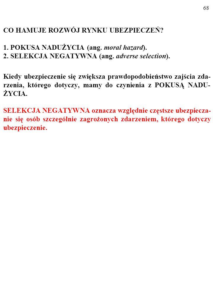 67 CO HAMUJE ROZWÓJ RYNKU UBEZPIECZEŃ. 1. POKUSA NADUŻYCIA (ang.