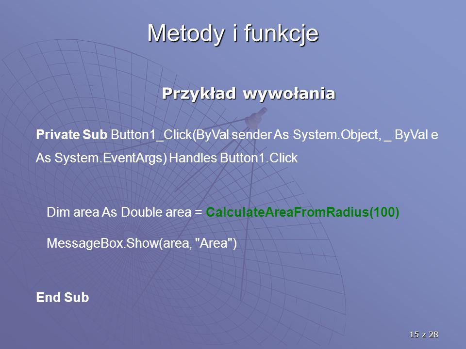 15 z 28 Metody i funkcje Przykład wywołania Private Sub Button1_Click(ByVal sender As System.Object, _ ByVal e As System.EventArgs) Handles Button1.Click Dim area As Double area = CalculateAreaFromRadius(100) MessageBox.Show(area, Area ) End Sub