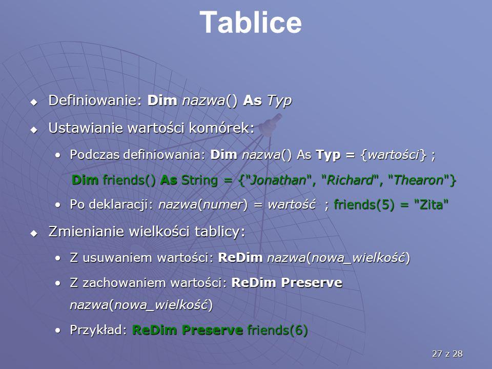 27 z 28 Tablice  Definiowanie: Dim nazwa() As Typ  Ustawianie wartości komórek: Podczas definiowania: Dim nazwa() As Typ = {wartości} ;Podczas definiowania: Dim nazwa() As Typ = {wartości} ; Dim friends() As String = { Jonathan , Richard , Thearon } Dim friends() As String = { Jonathan , Richard , Thearon } Po deklaracji: nazwa(numer) = wartość ; friends(5) = Zita Po deklaracji: nazwa(numer) = wartość ; friends(5) = Zita  Zmienianie wielkości tablicy: Z usuwaniem wartości: ReDim nazwa(nowa_wielkość)Z usuwaniem wartości: ReDim nazwa(nowa_wielkość) Z zachowaniem wartości: ReDim Preserve nazwa(nowa_wielkość)Z zachowaniem wartości: ReDim Preserve nazwa(nowa_wielkość) Przykład: ReDim Preserve friends(6)Przykład: ReDim Preserve friends(6)