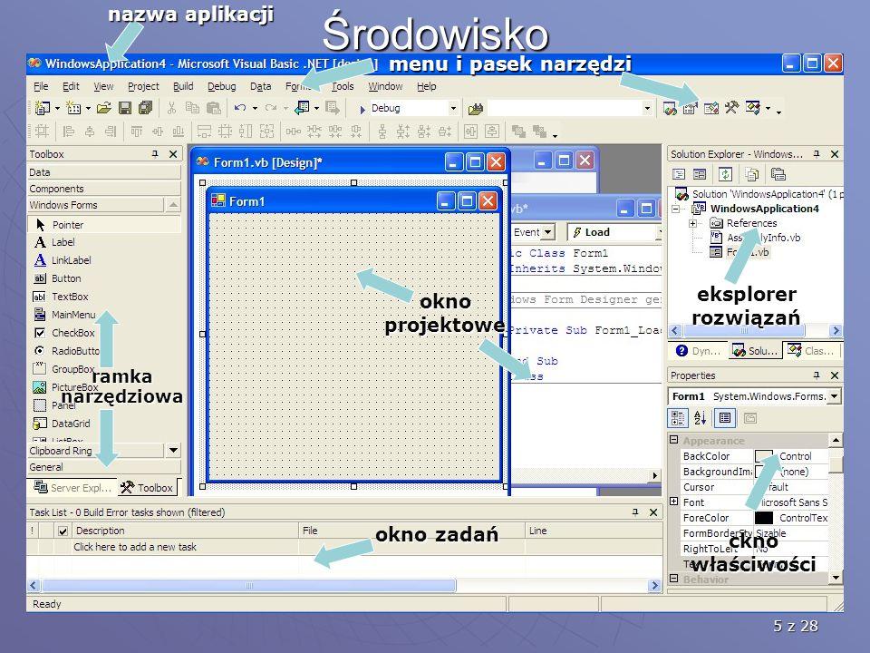 5 z 28 Środowisko nazwa aplikacji menu i pasek narzędzi ramka narzędziowa okno projektowe eksplorer rozwiązań ckno właściwości okno zadań