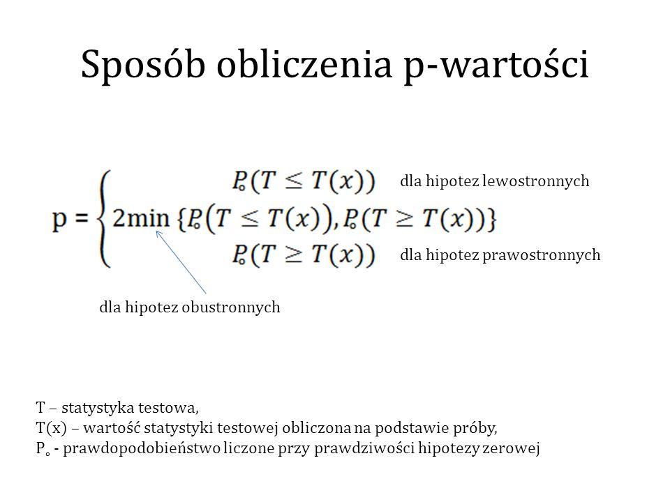 Sposób obliczenia p-wartości dla hipotez lewostronnych dla hipotez obustronnych dla hipotez prawostronnych T – statystyka testowa, T(x) – wartość stat
