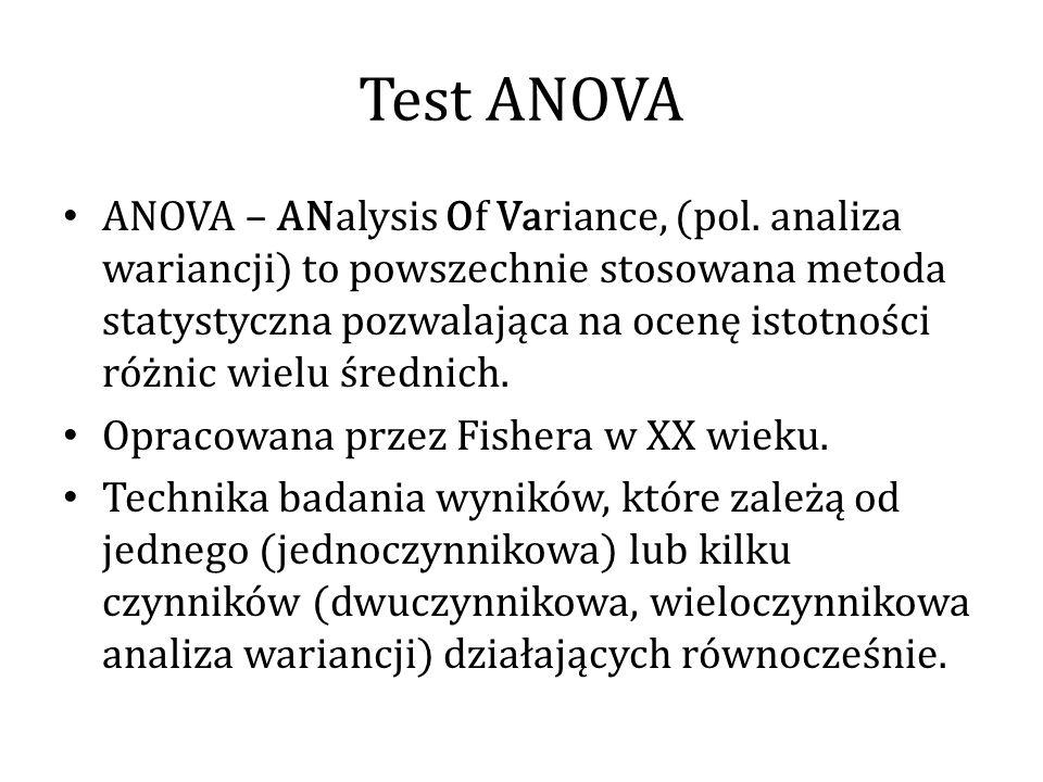 Test ANOVA ANOVA – ANalysis Of Variance, (pol. analiza wariancji) to powszechnie stosowana metoda statystyczna pozwalająca na ocenę istotności różnic