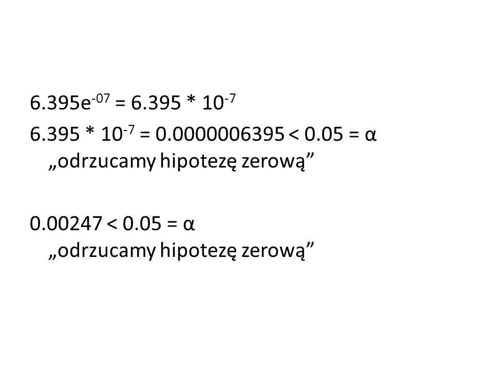 """6.395e -07 = 6.395 * 10 -7 6.395 * 10 -7 = 0.0000006395 < 0.05 = α """"odrzucamy hipotezę zerową"""" 0.00247 < 0.05 = α """"odrzucamy hipotezę zerową"""""""