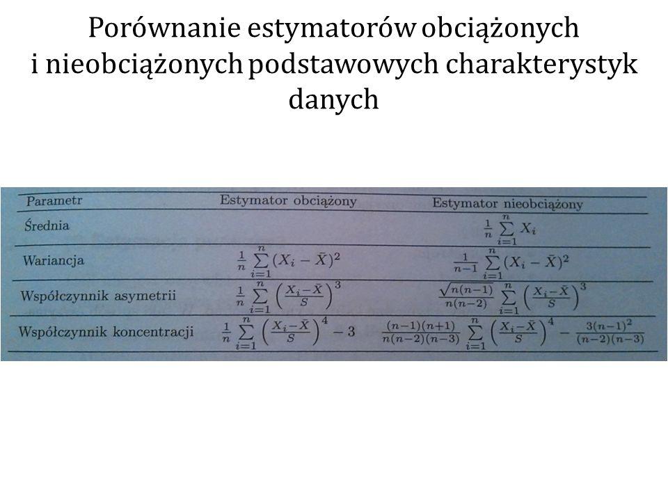 Metoda niehierarchiczna Grupowanie polega na wstępnym podziale populacji na z góry ustaloną liczbę k klas.