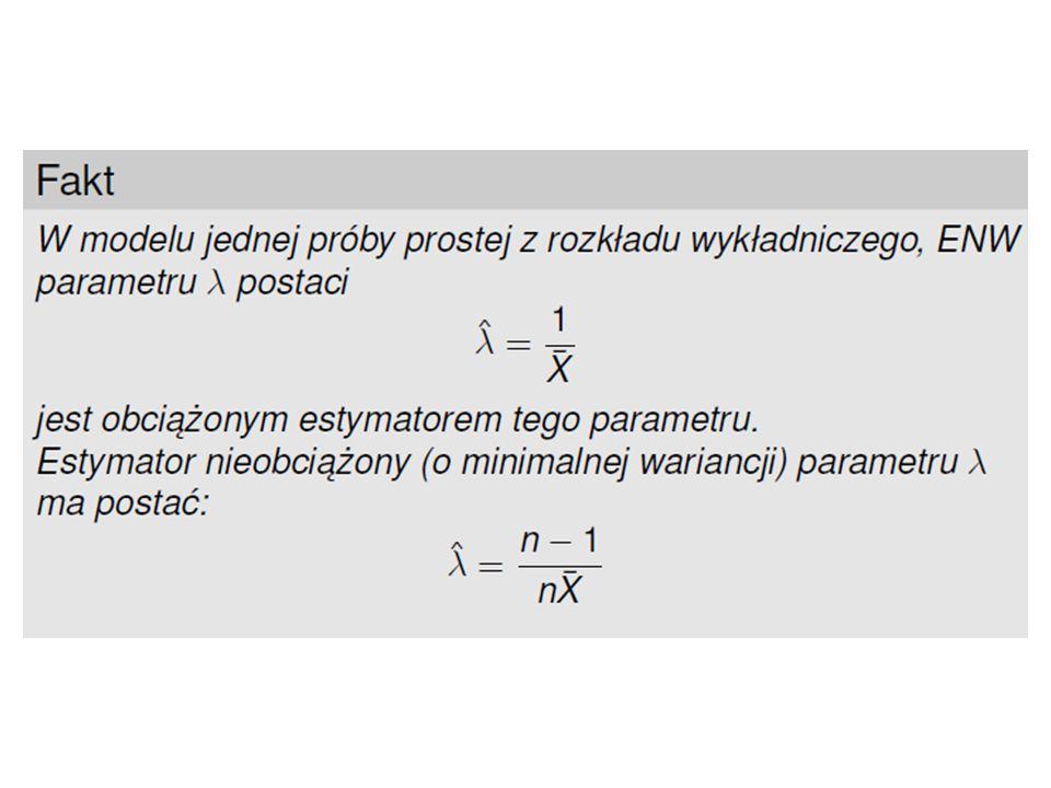 Test ANOVA ANOVA – ANalysis Of Variance, (pol.