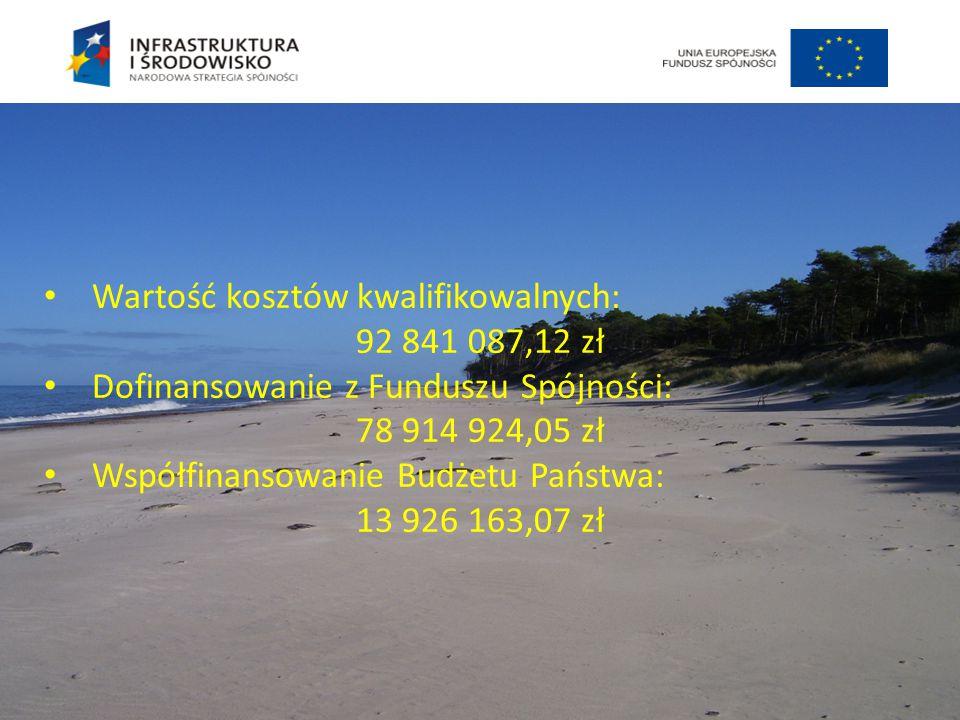Wartość kosztów kwalifikowalnych: 92 841 087,12 zł Dofinansowanie z Funduszu Spójności: 78 914 924,05 zł Współfinansowanie Budżetu Państwa: 13 926 163