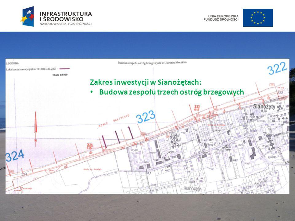 Zakres inwestycji w Sianożętach: Budowa zespołu trzech ostróg brzegowych