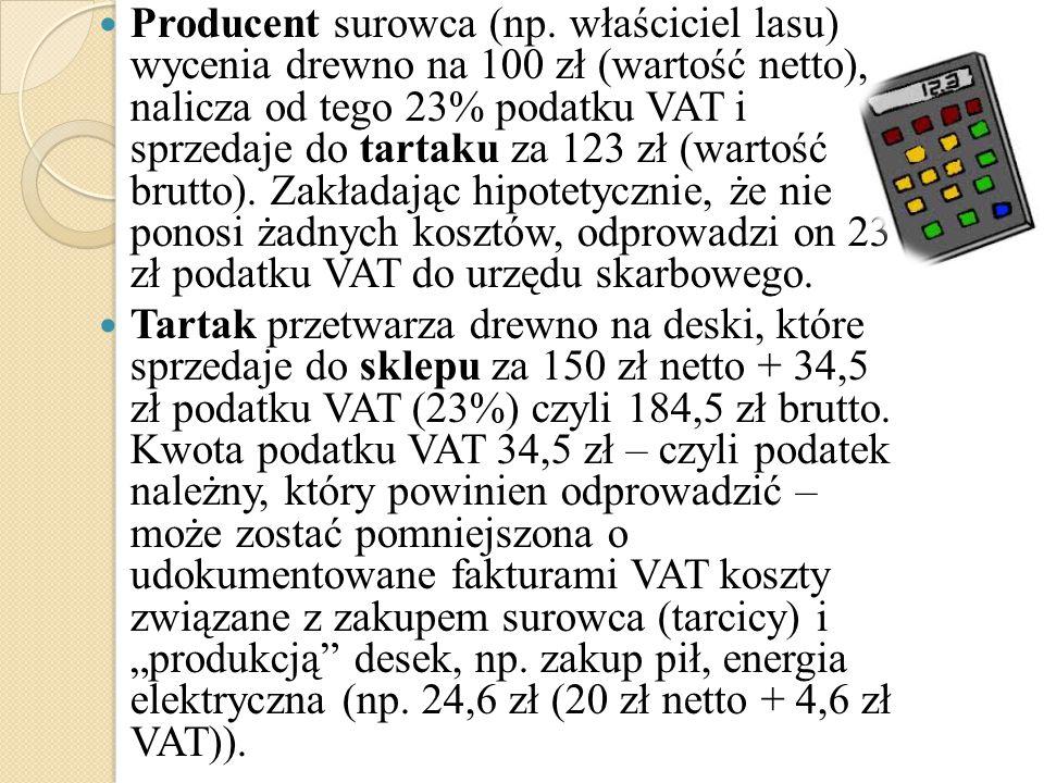 Producent surowca (np. właściciel lasu) wycenia drewno na 100 zł (wartość netto), nalicza od tego 23% podatku VAT i sprzedaje do tartaku za 123 zł (wa