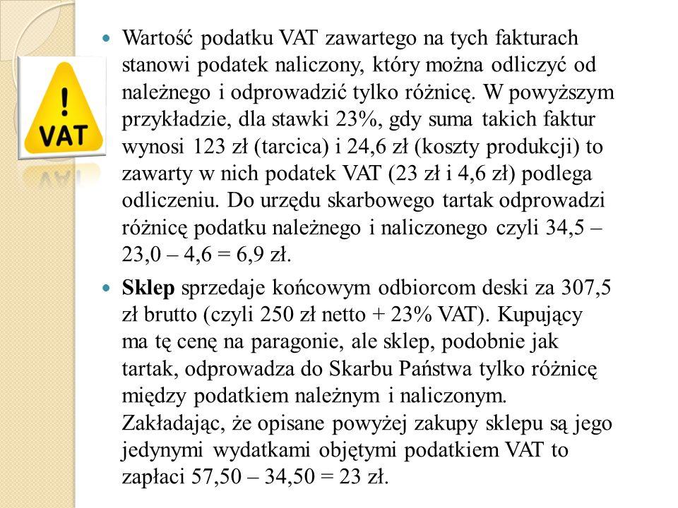Wartość podatku VAT zawartego na tych fakturach stanowi podatek naliczony, który można odliczyć od należnego i odprowadzić tylko różnicę. W powyższym