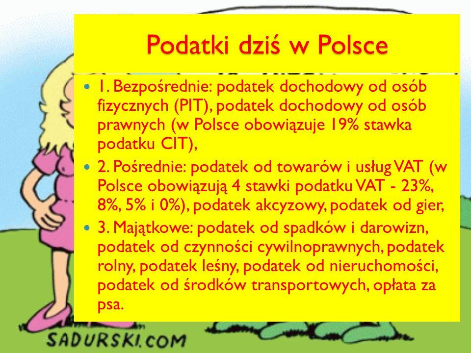 Podatki dziś w Polsce 1. Bezpośrednie: podatek dochodowy od osób fizycznych (PIT), podatek dochodowy od osób prawnych (w Polsce obowiązuje 19% stawka