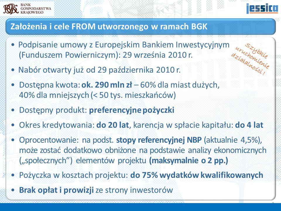 Podpisanie umowy z Europejskim Bankiem Inwestycyjnym (Funduszem Powierniczym): 29 września 2010 r. Nabór otwarty już od 29 października 2010 r. Dostęp