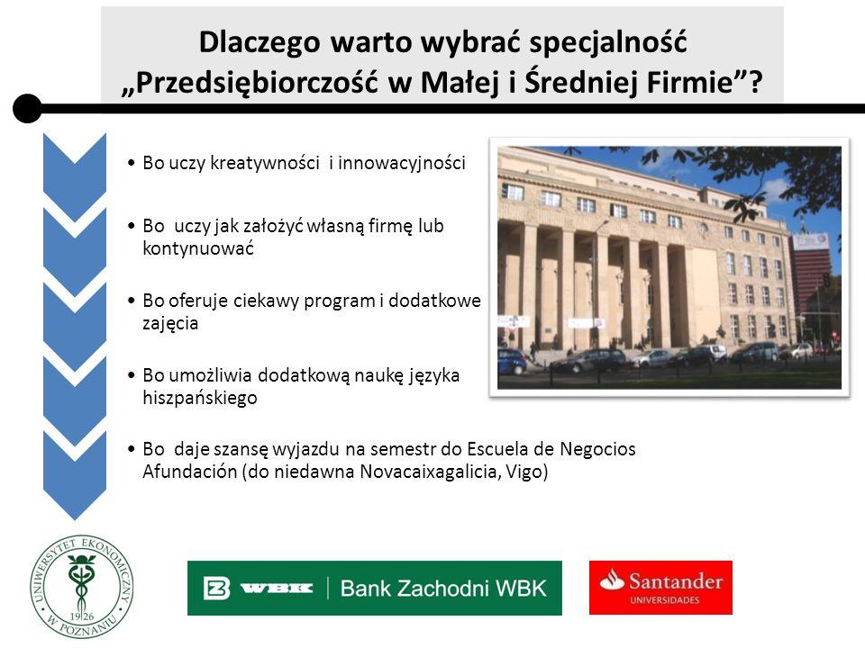 Znajomość instytucji i programów wsparcia przedsiębiorczości i sektora MŚP w Polsce i Hiszpanii: wizyty w instytucjach otoczenia biznesu (np.
