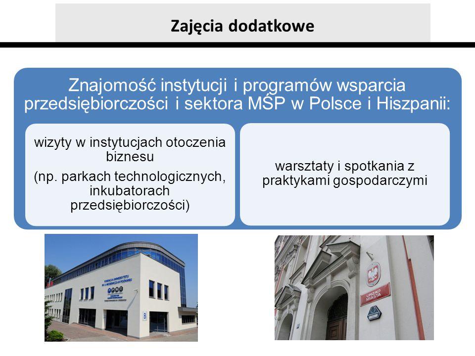 Znajomość instytucji i programów wsparcia przedsiębiorczości i sektora MŚP w Polsce i Hiszpanii: wizyty w instytucjach otoczenia biznesu (np. parkach