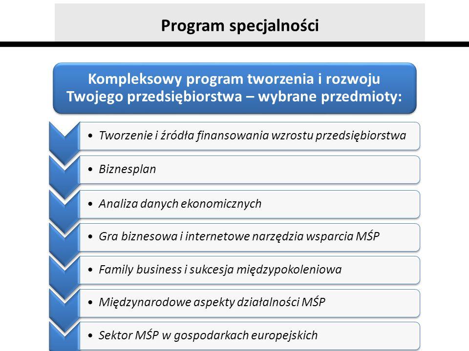Program specjalności Tworzenie i źródła finansowania wzrostu przedsiębiorstwa Biznesplan Analiza danych ekonomicznych Gra biznesowa i internetowe narz