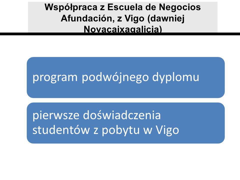 Współpraca z Escuela de Negocios Afundación, z Vigo (dawniej Novacaixagalicia) program podwójnego dyplomu pierwsze doświadczenia studentów z pobytu w
