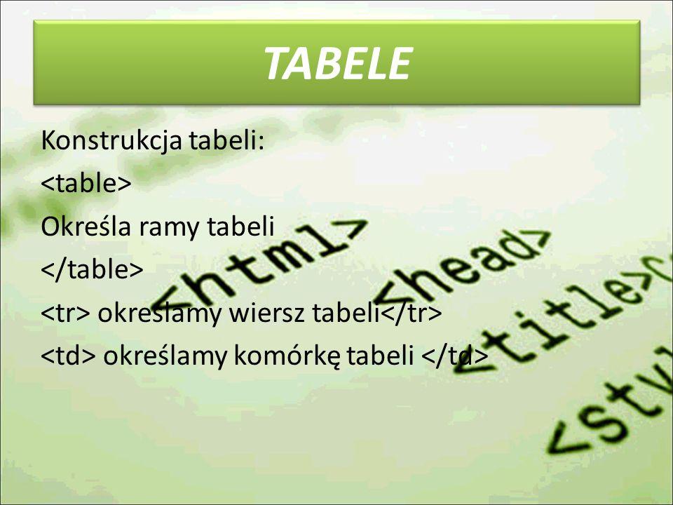 TABELE Konstrukcja tabeli: Określa ramy tabeli określamy wiersz tabeli określamy komórkę tabeli