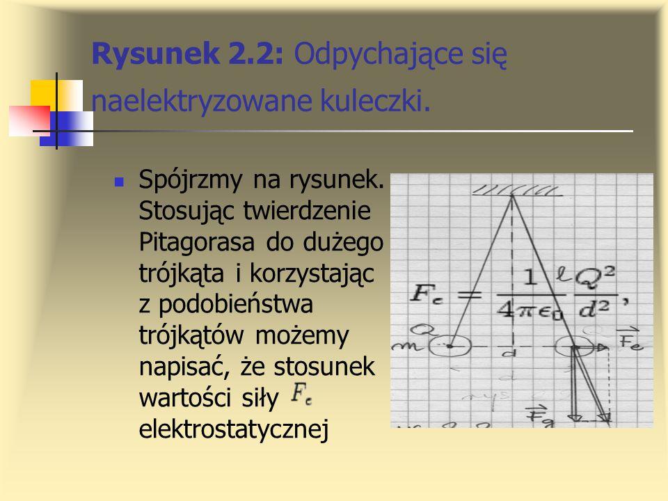 Rysunek 2.2: Odpychające się naelektryzowane kuleczki. Spójrzmy na rysunek. Stosując twierdzenie Pitagorasa do dużego trójkąta i korzystając z podobie