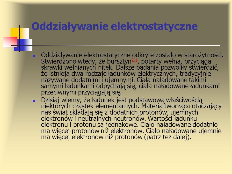 Oddziaływanie elektrostatyczne Oddziaływanie elektrostatyczne odkryte zostało w starożytności. Stwierdzono wtedy, że bursztyn 2.1, potarty wełną, przy