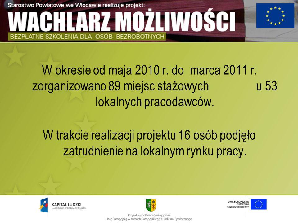 W okresie od maja 2010 r. do marca 2011 r. zorganizowano 89 miejsc stażowych u 53 lokalnych pracodawców. W trakcie realizacji projektu 16 osób podjęło