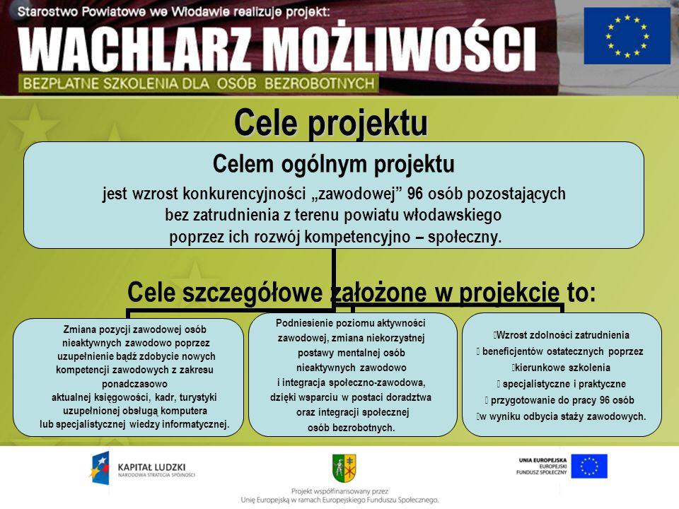 """Cele projektu Celem ogólnym projektu jest wzrost konkurencyjności """"zawodowej"""" 96 osób pozostających bez zatrudnienia z terenu powiatu włodawskiego pop"""
