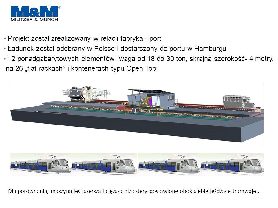"""Projekt został zrealizowany w relacji fabryka - port Ładunek został odebrany w Polsce i dostarczony do portu w Hamburgu 12 ponadgabarytowych elementów,waga od 18 do 30 ton, skrajna szerokość- 4 metry, na 26 """"flat rackach'' i kontenerach typu Open Top Dla porównania, maszyna jest szersza i cięższa niż cztery postawione obok siebie jeżdżące tramwaje."""