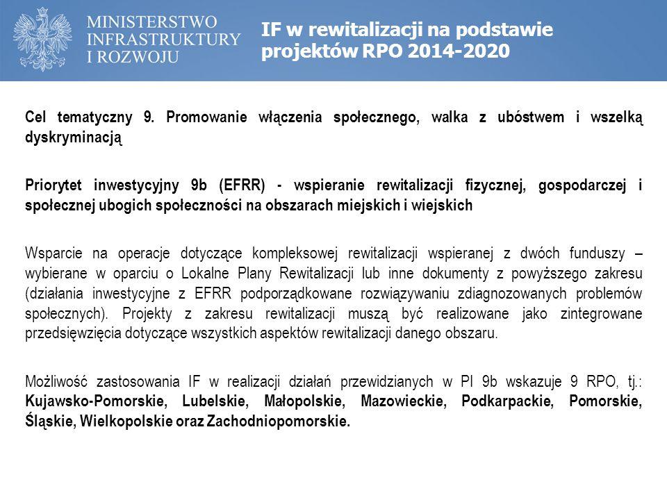 Cel tematyczny 9. Promowanie włączenia społecznego, walka z ubóstwem i wszelką dyskryminacją Priorytet inwestycyjny 9b (EFRR) - wspieranie rewitalizac