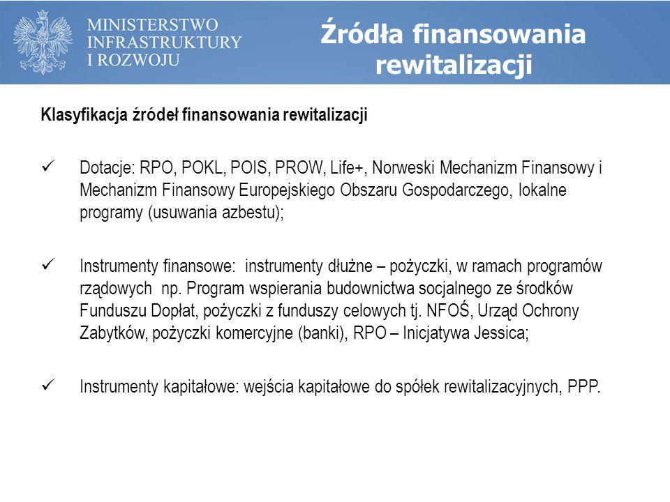 Źródła finansowania rewitalizacji Klasyfikacja źródeł finansowania rewitalizacji Dotacje: RPO, POKL, POIS, PROW, Life+, Norweski Mechanizm Finansowy i