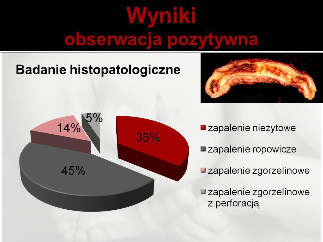 Badanie histopatologiczne Wyniki obserwacja pozytywna