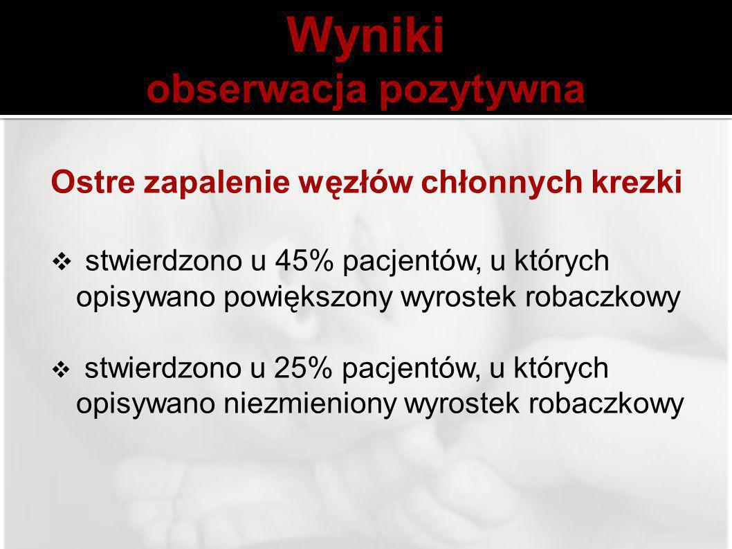 Ostre zapalenie węzłów chłonnych krezki  stwierdzono u 45% pacjentów, u których opisywano powiększony wyrostek robaczkowy  stwierdzono u 25% pacjent
