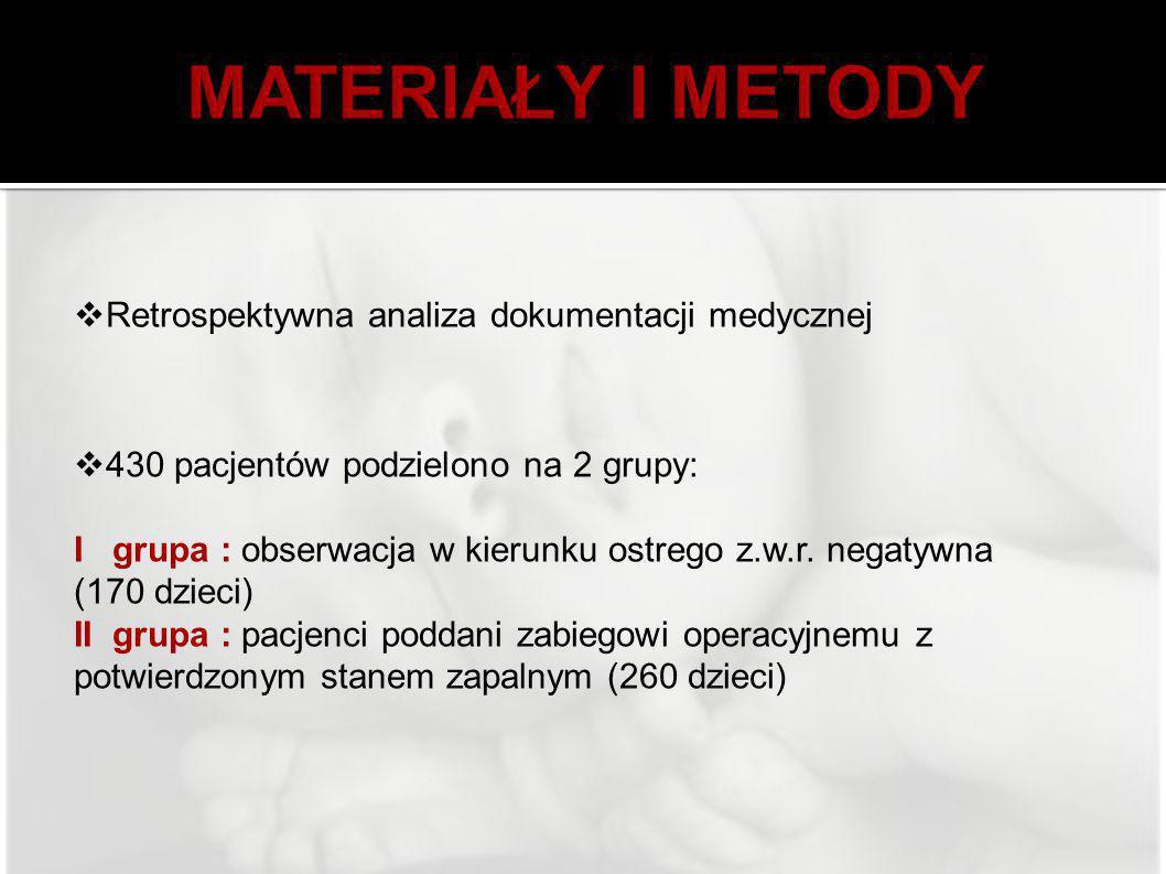  Retrospektywna analiza dokumentacji medycznej  430 pacjentów podzielono na 2 grupy: I grupa : obserwacja w kierunku ostrego z.w.r. negatywna (170 d