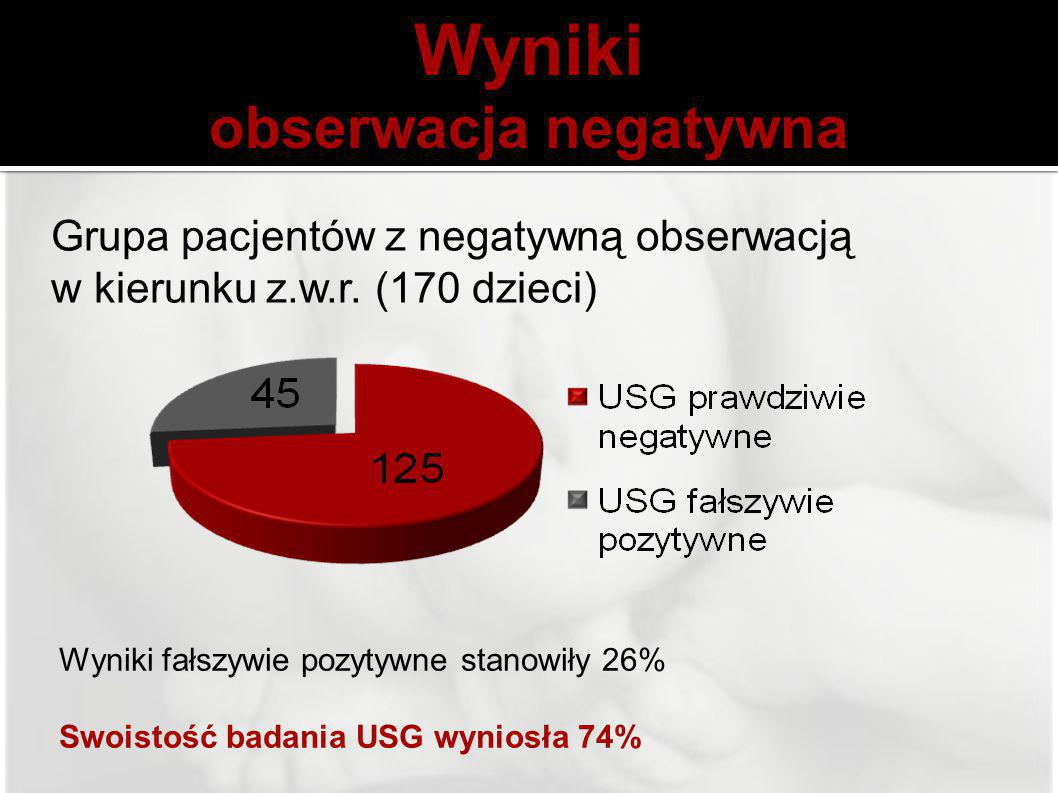 Grupa pacjentów z negatywną obserwacją w kierunku z.w.r. (170 dzieci) Wyniki obserwacja negatywna Wyniki fałszywie pozytywne stanowiły 26% Swoistość b