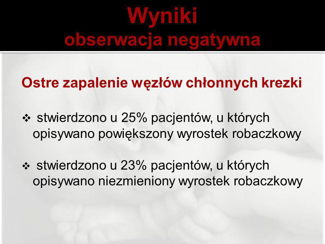 Ostre zapalenie węzłów chłonnych krezki  stwierdzono u 25% pacjentów, u których opisywano powiększony wyrostek robaczkowy  stwierdzono u 23% pacjent
