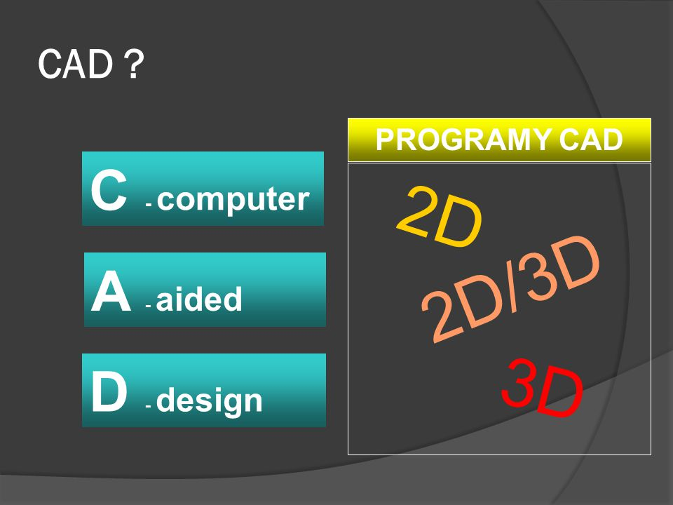 CAD ? C - computer A - aided D - design 2D 2D/3D 3D PROGRAMY CAD
