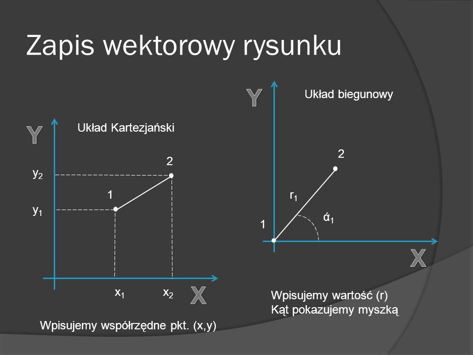 Zapis wektorowy rysunku 1 2 x1x1 y1y1 x2x2 y2y2 r1r1 ά1ά1 2 Układ Kartezjański Układ biegunowy Wpisujemy współrzędne pkt. (x,y) Wpisujemy wartość (r)