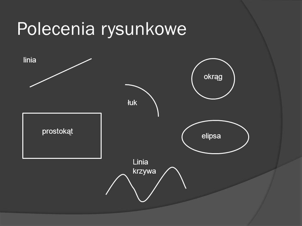 Polecenia rysunkowe linia prostokątokrąg elipsa łuk Linia krzywa