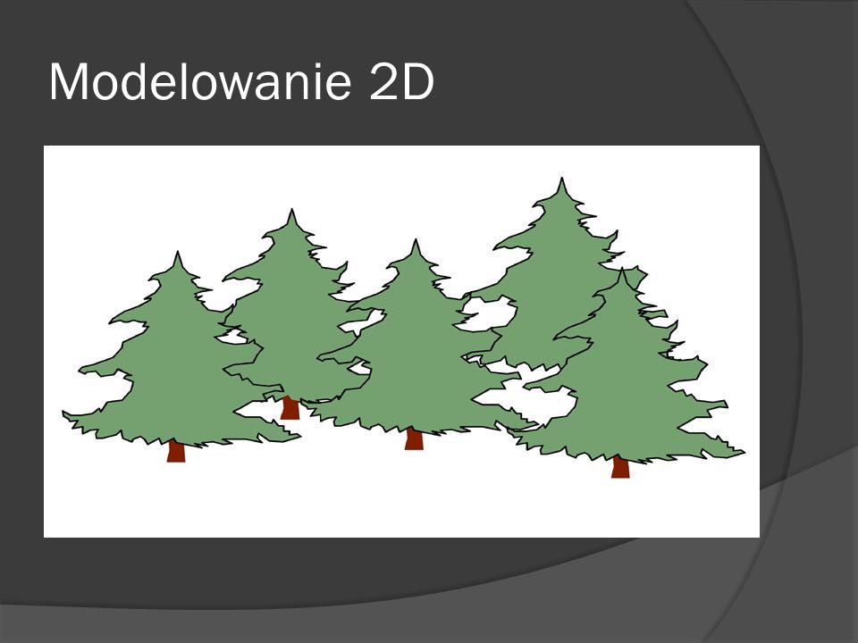 Modelowanie 2D