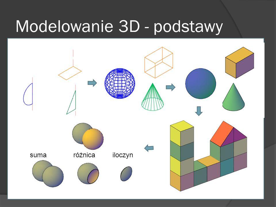 Modelowanie 3D - podstawy sumaróżnicailoczyn