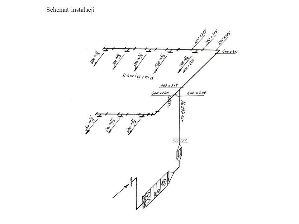Tłumienie własne instalacji Tłumienie hałasu na trójniku A=0,40x0,40=0,16 m 2, A 1 =0,4x0,25=0,1 m 2, A 2 =0,4x0,315=0,126m 2,