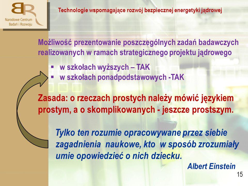 15 Technologie wspomagające rozwój bezpiecznej energetyki jądrowej Możliwość prezentowanie poszczególnych zadań badawczych realizowanych w ramach strategicznego projektu jądrowego  w szkołach wyższych – TAK  w szkołach ponadpodstawowych -TAK Zasada: o rzeczach prostych należy mówić językiem prostym, a o skomplikowanych - jeszcze prostszym.