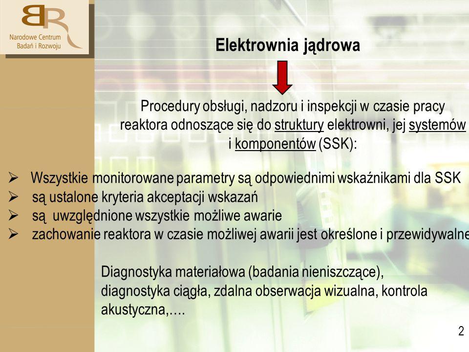 2 2 Elektrownia jądrowa Procedury obsługi, nadzoru i inspekcji w czasie pracy reaktora odnoszące się do struktury elektrowni, jej systemów i komponentów (SSK):  Wszystkie monitorowane parametry są odpowiednimi wskaźnikami dla SSK  są ustalone kryteria akceptacji wskazań  są uwzględnione wszystkie możliwe awarie  zachowanie reaktora w czasie możliwej awarii jest określone i przewidywalne Diagnostyka materiałowa (badania nieniszczące), diagnostyka ciągła, zdalna obserwacja wizualna, kontrola akustyczna,….