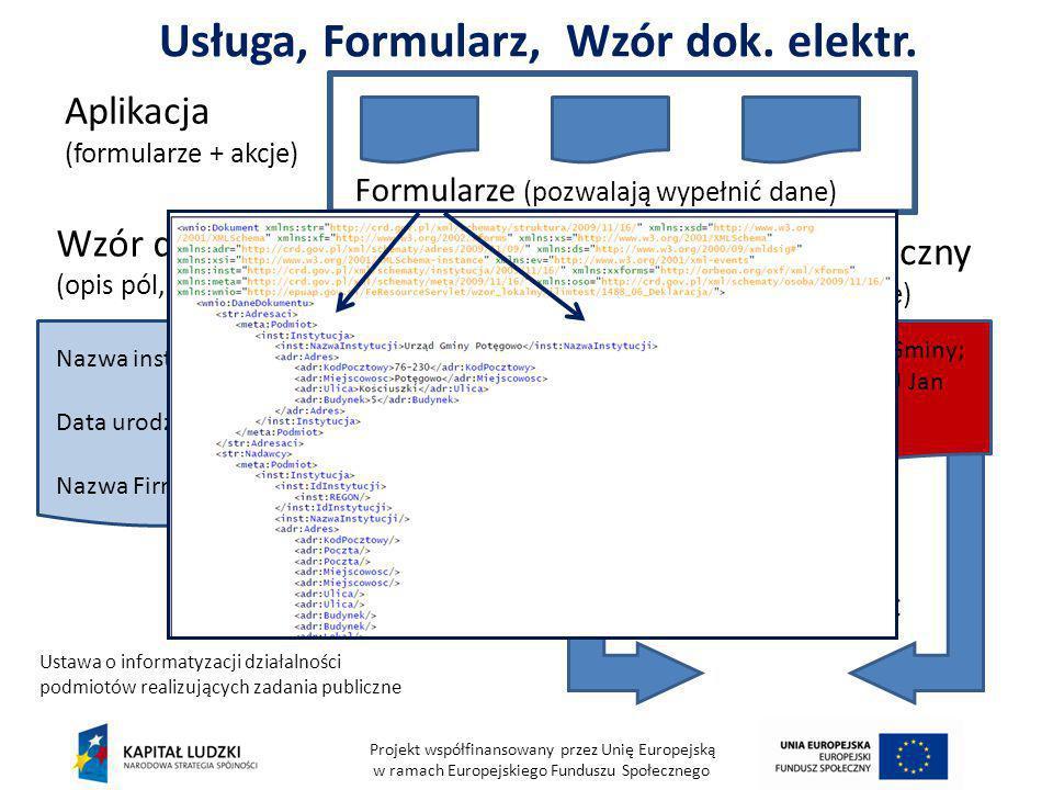 Projekt współfinansowany przez Unię Europejską w ramach Europejskiego Funduszu Społecznego Usługa, Formularz, Wzór dok. elektr. CRD Formularze (pozwal