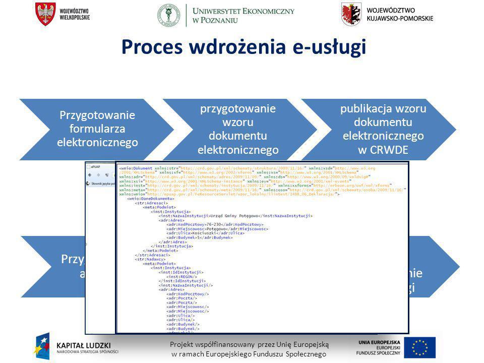 Projekt współfinansowany przez Unię Europejską w ramach Europejskiego Funduszu Społecznego Proces wdrożenia e-usługi Przygotowanie formularza elektron