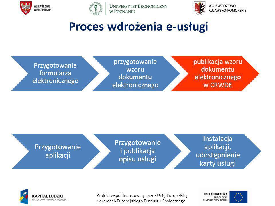 Projekt współfinansowany przez Unię Europejską w ramach Europejskiego Funduszu Społecznego WalidatorWzorow.pl