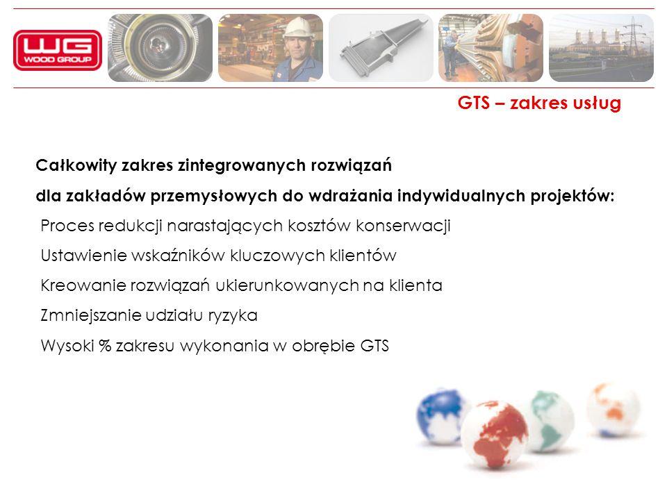 GTS – zakres usług Całkowity zakres zintegrowanych rozwiązań dla zakładów przemysłowych do wdrażania indywidualnych projektów: Proces redukcji narastających kosztów konserwacji Ustawienie wskaźników kluczowych klientów Kreowanie rozwiązań ukierunkowanych na klienta Zmniejszanie udziału ryzyka Wysoki % zakresu wykonania w obrębie GTS