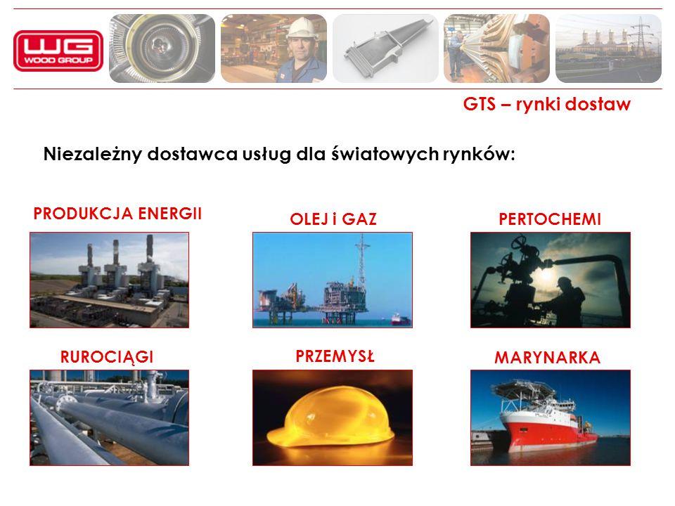 Niezależny dostawca usług dla światowych rynków: GTS – rynki dostaw PRODUKCJA ENERGII OLEJ i GAZ PERTOCHEMI A RUROCIĄGI PRZEMYSŁ MARYNARKA