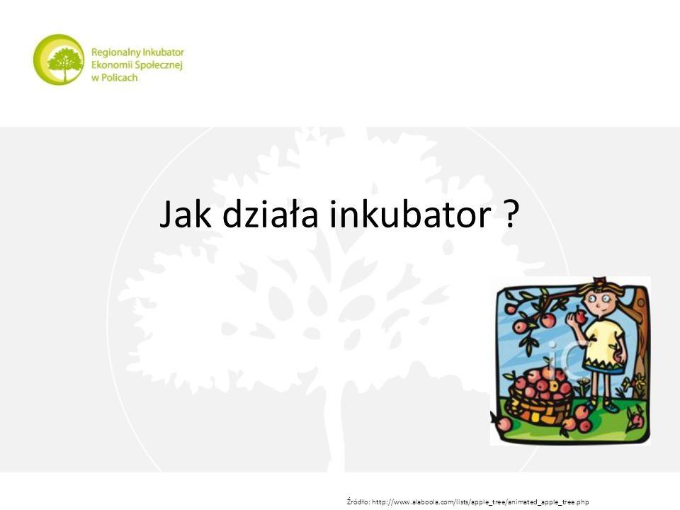 Jak działa inkubator ? Źródło: http://www.alaboola.com/lists/apple_tree/animated_apple_tree.php