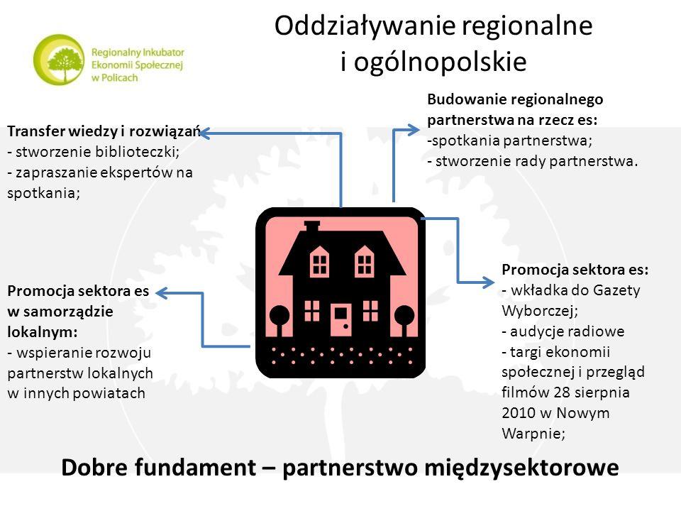 Oddziaływanie regionalne i ogólnopolskie Transfer wiedzy i rozwiązań - stworzenie biblioteczki; - zapraszanie ekspertów na spotkania; Dobre fundament