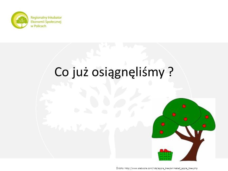 Co już osiągnęliśmy ? Źródło: http://www.alaboola.com/lists/apple_tree/animated_apple_tree.php