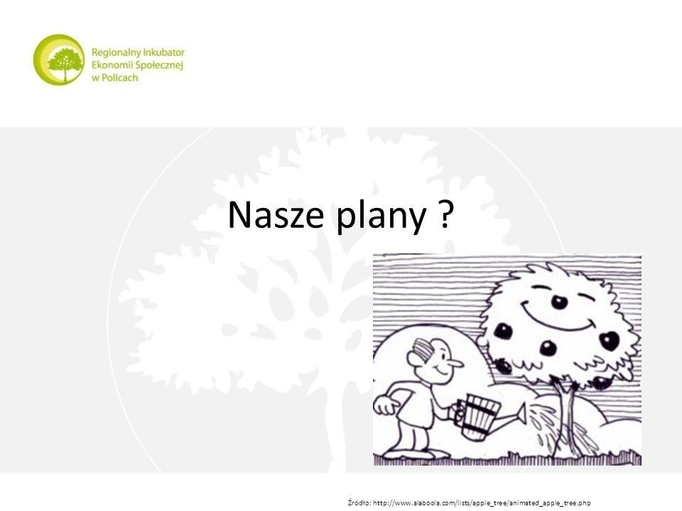 Nasze plany ? Źródło: http://www.alaboola.com/lists/apple_tree/animated_apple_tree.php