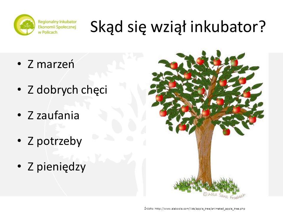 Skąd się wziął inkubator? Z marzeń Z dobrych chęci Z zaufania Z potrzeby Z pieniędzy Źródło: http://www.alaboola.com/lists/apple_tree/animated_apple_t